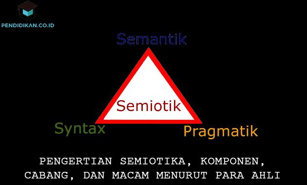 Pengertian Semiotika, Komponen, Cabang, dan Macam Menurut Para Ahli