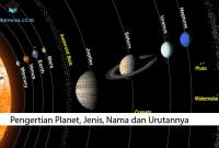 Pengertian Planet, Jenis, Nama dan Urutannya