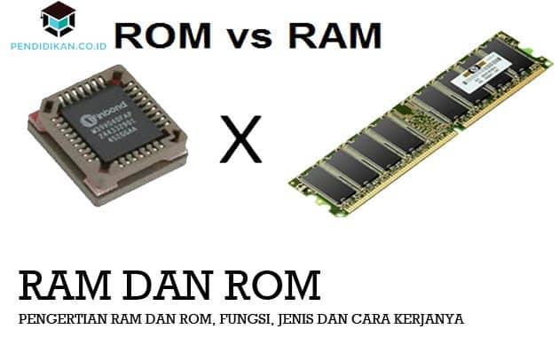 Pengertian RAM Dan ROM, Fungsi, Jenis dan Cara Kerjanya