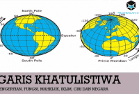 Pengertian Garis Khatulistiwa, Fungsi, Mahkluk, Iklim, Ciri dan Negara