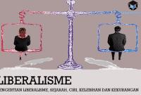 Pengertian Liberalisme, Sejarah, Ciri, Kelebihan dan Kekurangan