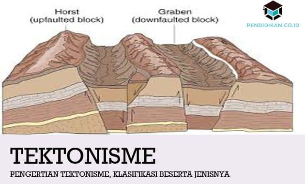 Pengertian Tektonisme Klasifikasi Beserta Macam Jenisnya