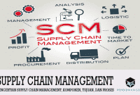 Pengertian Supply Chain Management, Komponen, Tujuan, dan Proses
