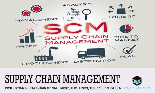 Pengertian Supply Chain Management, Komponen, Tujuan, dan Proses