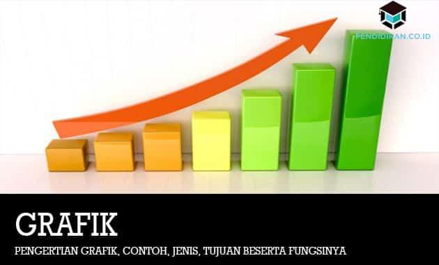 Pengertian Grafik, Contoh, Jenis, Tujuan Beserta Fungsinya