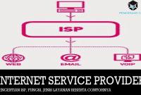 Pengertian ISP, Fungsi, Jenis Layanan Beserta Contohnya