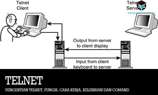 Pengertian Telnet, Fungsi, Cara Kerja, Kelebihan dan Comand