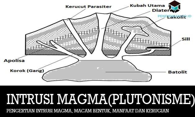 Pengertian Intrusi Magma, Macam Bentuk, Manfaat dan Kerugian