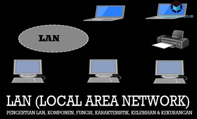 Pengertian LAN, Komponen, Fungsi, Karakteristik, Kelebihan & Kekurangan