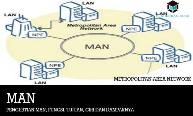Pengertian MAN, Fungsi, Tujuan, Ciri dan Dampaknya
