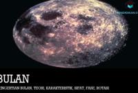 Pengertian-Bulan