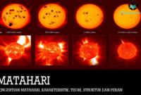 Pengertian-Matahari
