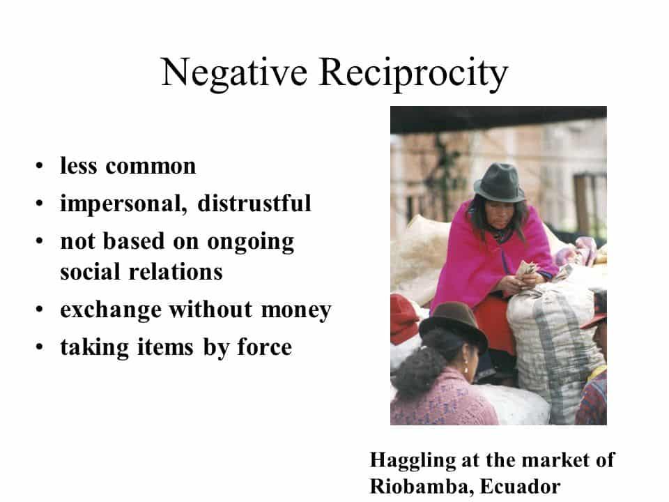 Resiprositas-Negatif