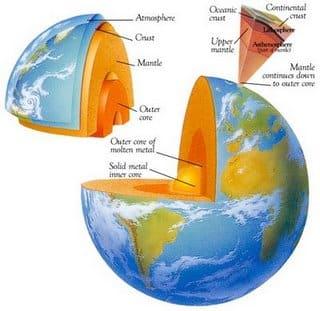 Antroposfer