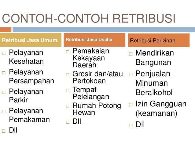 Contoh-Retribusi-Daerah