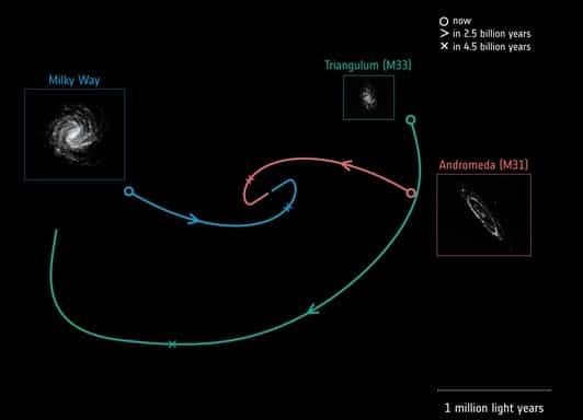 Pergerakan-Galaksi-Andromeda
