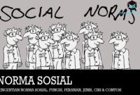pengertian-norma-sosial