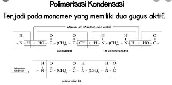 Polimerisasi-kondensasi