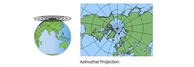 Proyeksi-Azimuthal