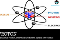 pengertian-proton