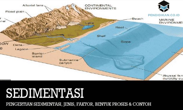 pengertian-sedimentasi