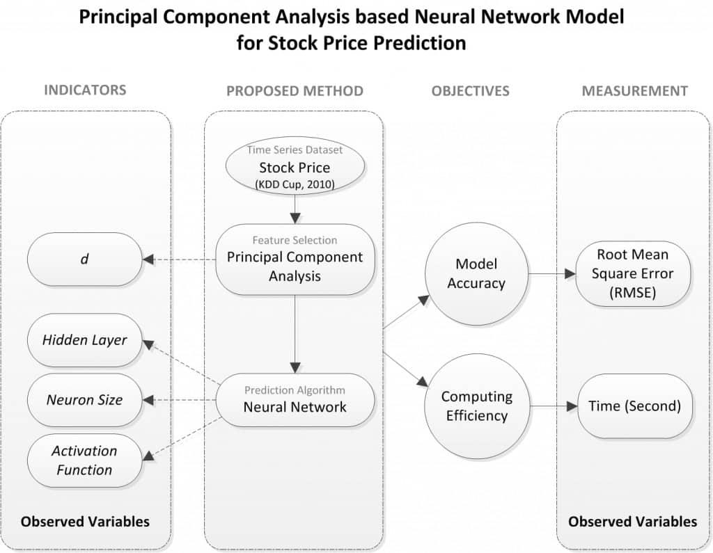 Model-Penelitian-Perbaikan-Metode