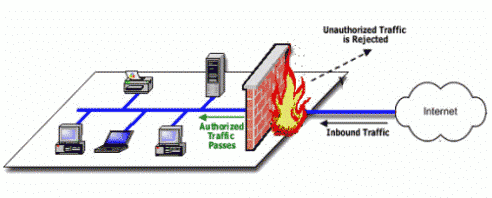 Cara-Kerja-Firewall