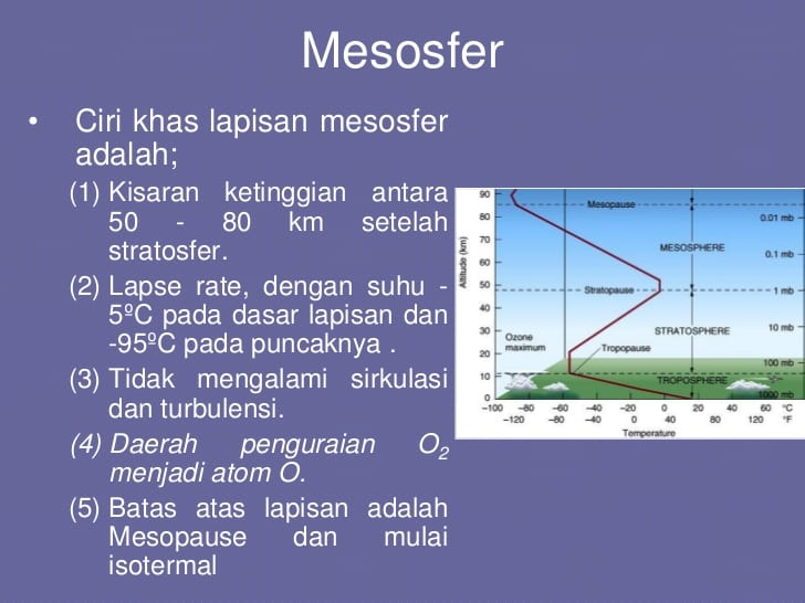 Ciri-Lapisan-Mesosfer