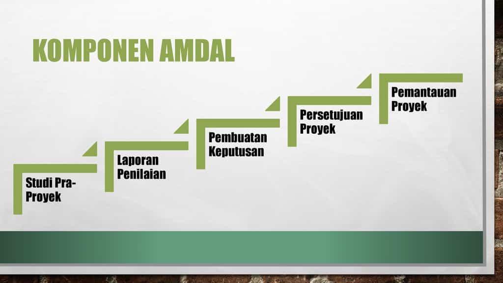 Komponen-AMDAL