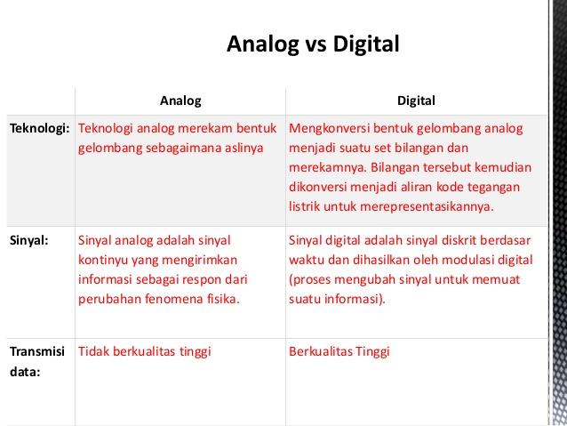 Perbedaan-Teknologi-Digital-dan-Analog