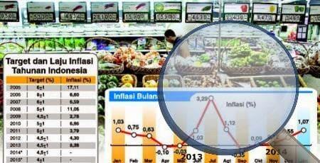 Dampak-Inflasi
