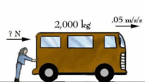 Hukum-Newton-2