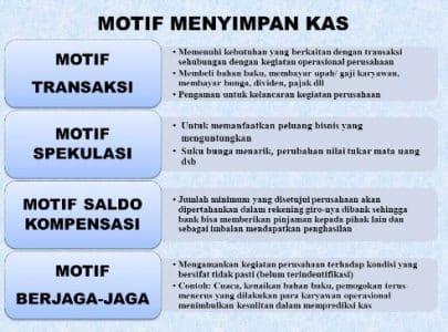 MOTIF-PENYIMPANAN-KAS