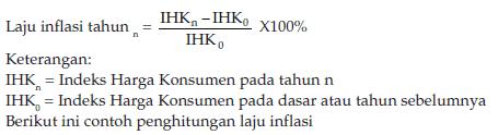 Rumus-Menghitung-Inflasi