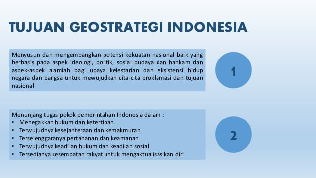 Tujuan-Geostrategi-Indonesia