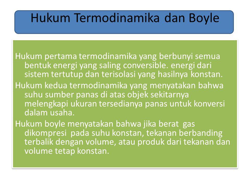 Hukum-Termodinamika