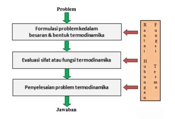 Prinsip-Termodinamika1