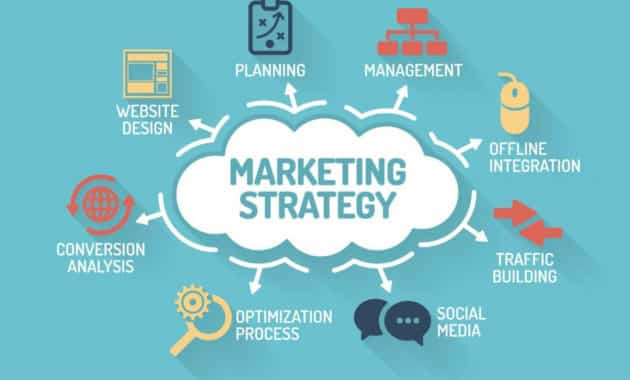 Strategi-Marketing